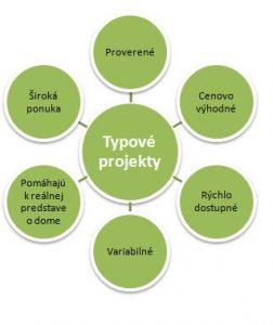 typové-projekty