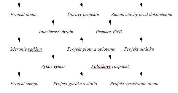 projektdomu